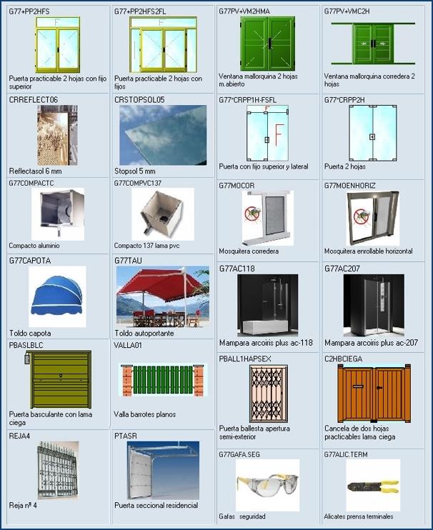 Imagen de ejemplos de los diferentes tipos de producto soportados por InGnio